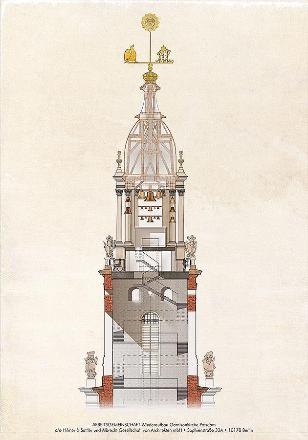 Garnisonkirche